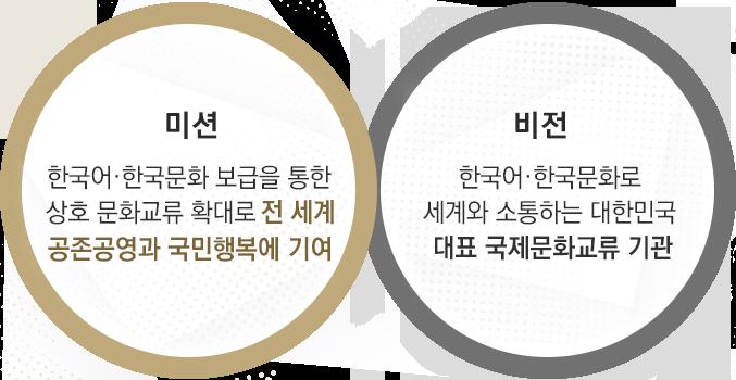 미션:외국어 또는 제2언어로서 한국어 및 한국문화 확산,비전:한국어와 한국문화로 세계와 소통하는 국가 대표기관